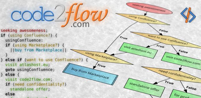 code2flow